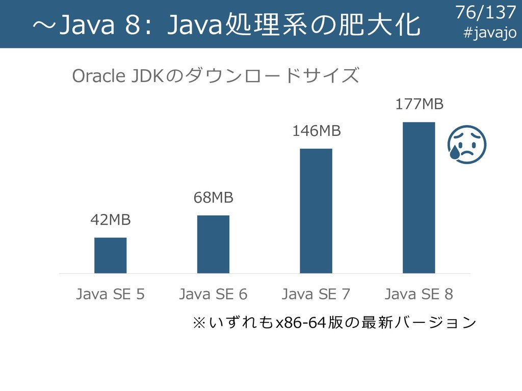 ~Java 8: Java処理系の肥大化 #javajo 42MB 68MB 146MB 17...