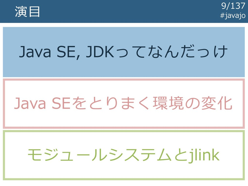演目 Java SE, JDKってなんだっけ Java SEをとりまく環境の変化 モジュールシ...