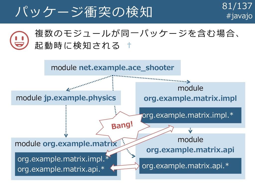 パッケージ衝突の検知 module net.example.ace_shooter modul...