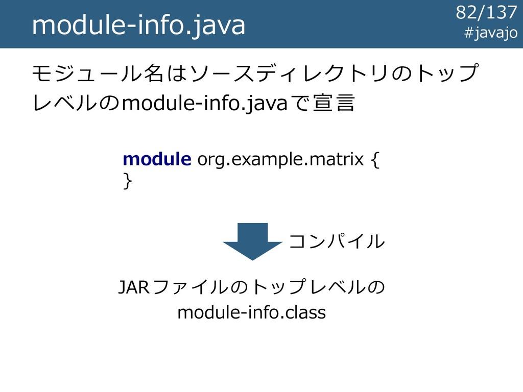 module-info.java モジュール名はソースディレクトリのトップ レベルのmodul...