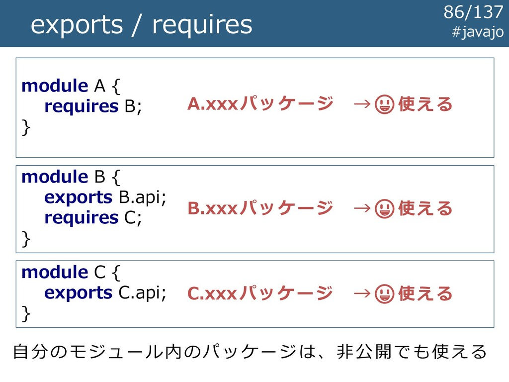 exports / requires module A { requires B; } mod...