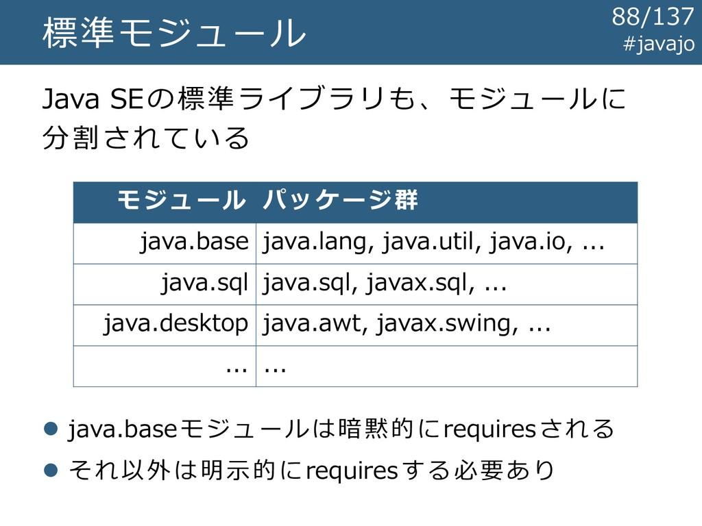 標準モジュール Java SEの標準ライブラリも、モジュールに 分割されている ⚫ java....