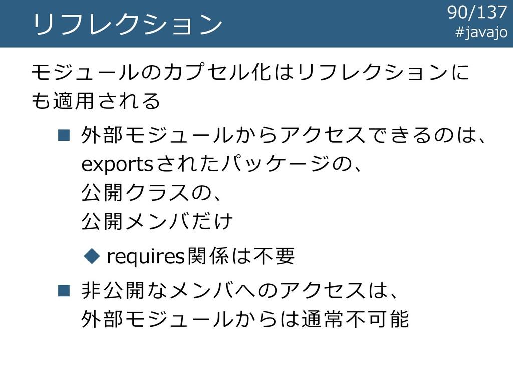 リフレクション モジュールのカプセル化はリフレクションに も適用される ◼ 外部モジュールから...
