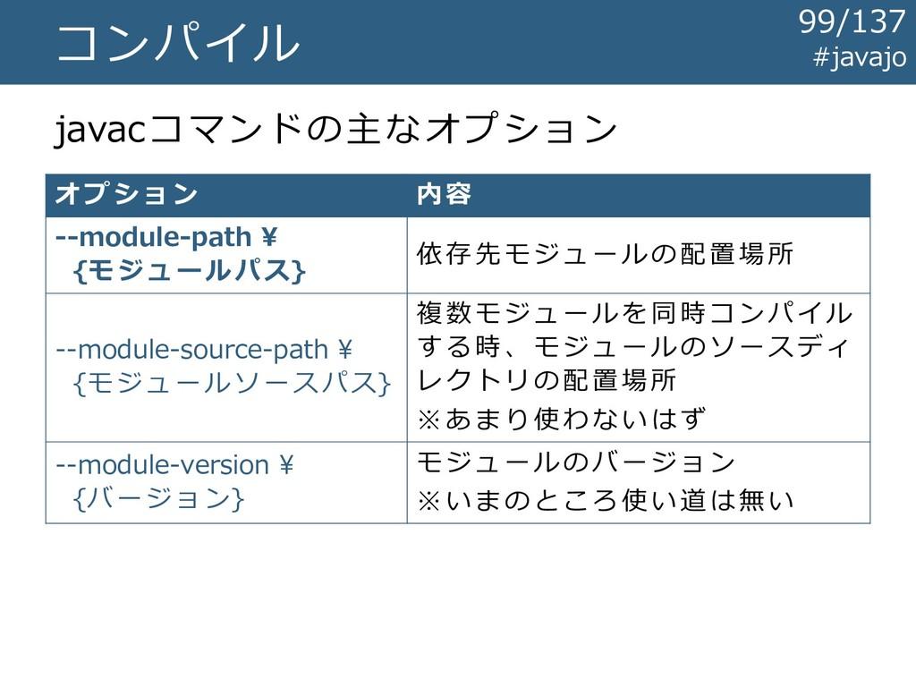 コンパイル javacコマンドの主なオプション オプション 内容 --module-path ...
