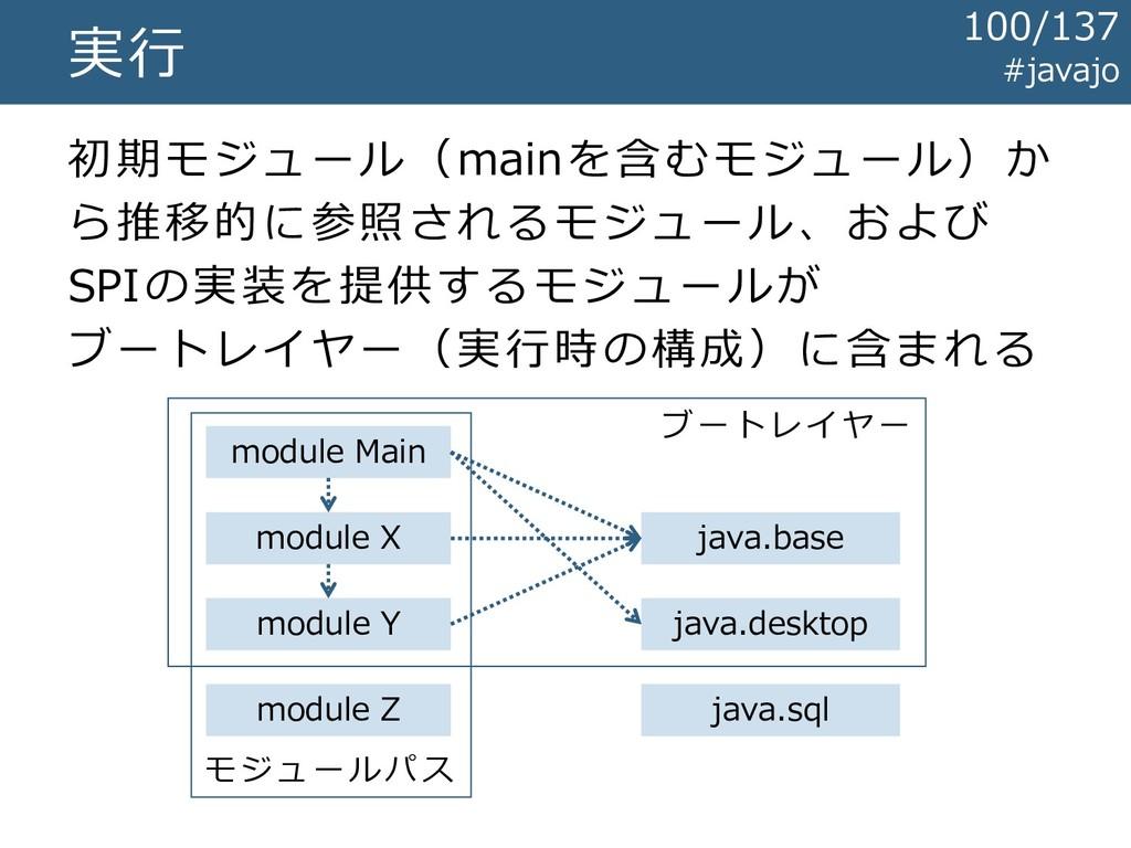 ブートレイヤー 実行 初期モジュール(mainを含むモジュール)か ら推移的に参照されるモジュ...