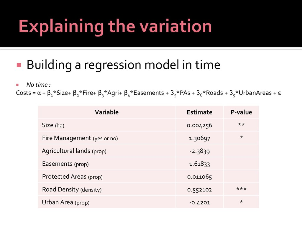  Building a regression model in time  No time...