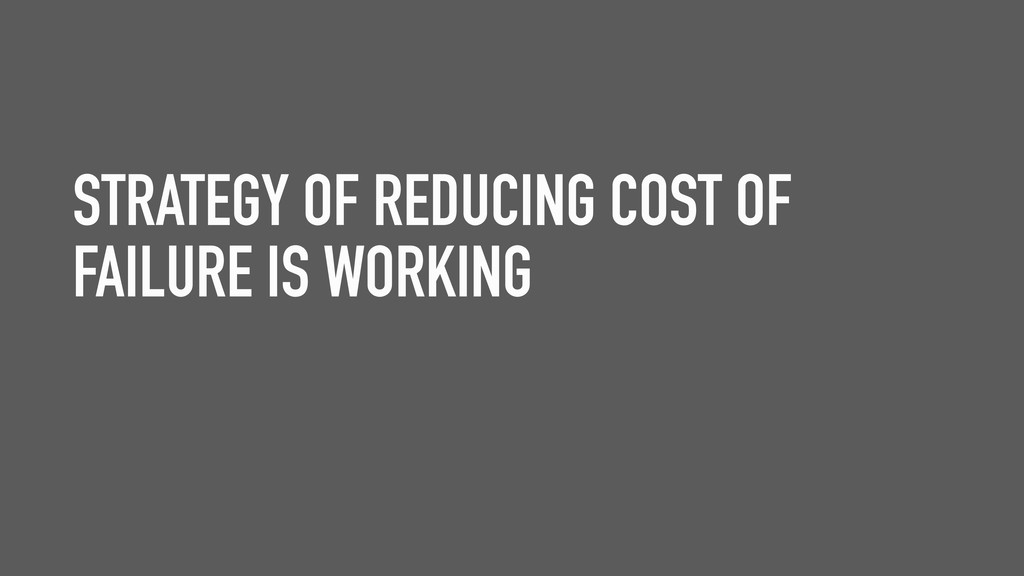 STRATEGY OF REDUCING COST OF FAILURE IS WORKING