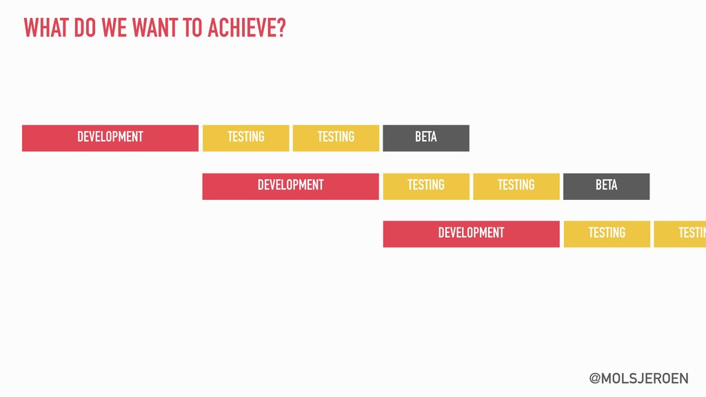 @MOLSJEROEN WHAT DO WE WANT TO ACHIEVE? DEVELOP...