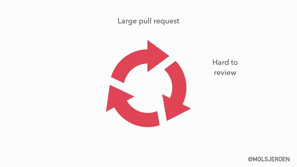 @MOLSJEROEN Large pull request Hard to