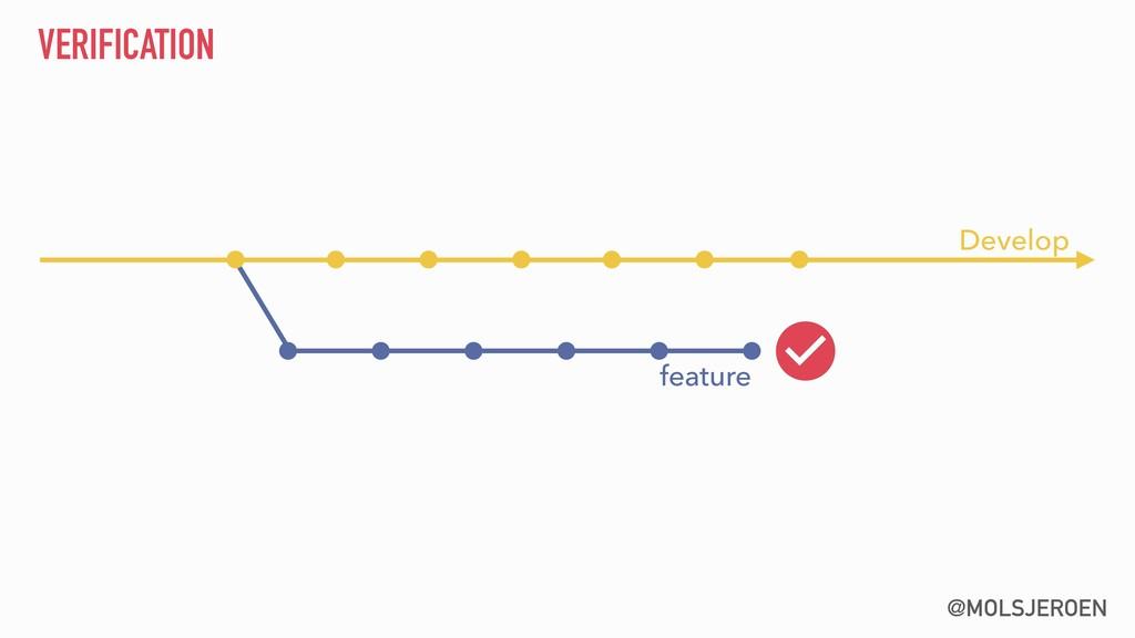 @MOLSJEROEN VERIFICATION Develop feature