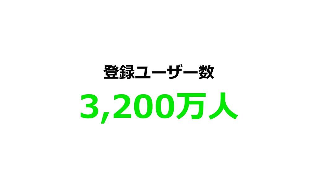 登録ユーザー数 3,200万⼈