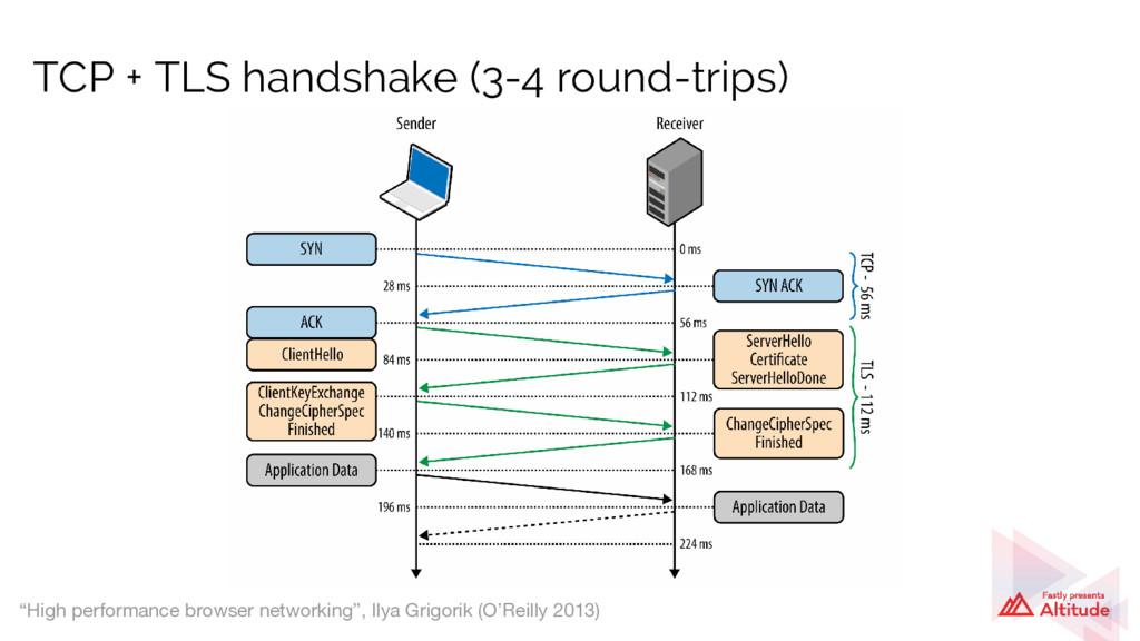 "TCP + TLS handshake (3-4 round-trips) ""High per..."