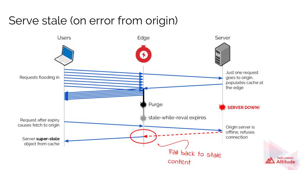 Serve stale (on error from origin) Users Purge ...