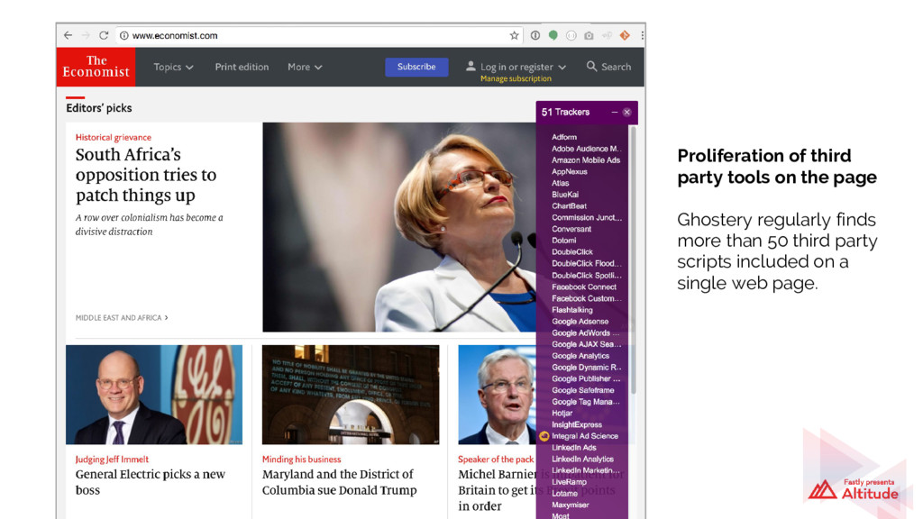 Proliferation of third party tools on the page ...