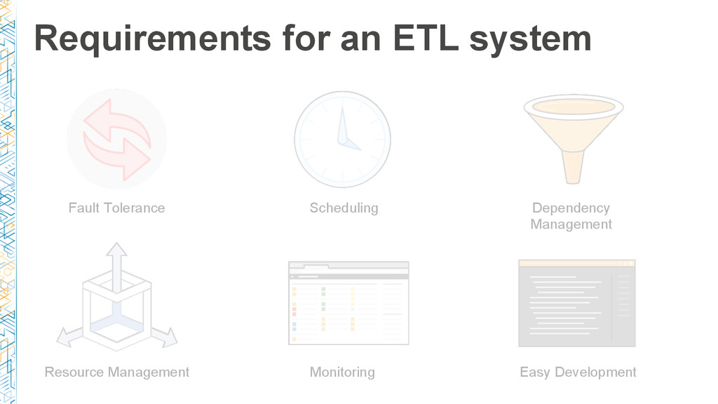 Requirements for an ETL system Fault Tolerance ...