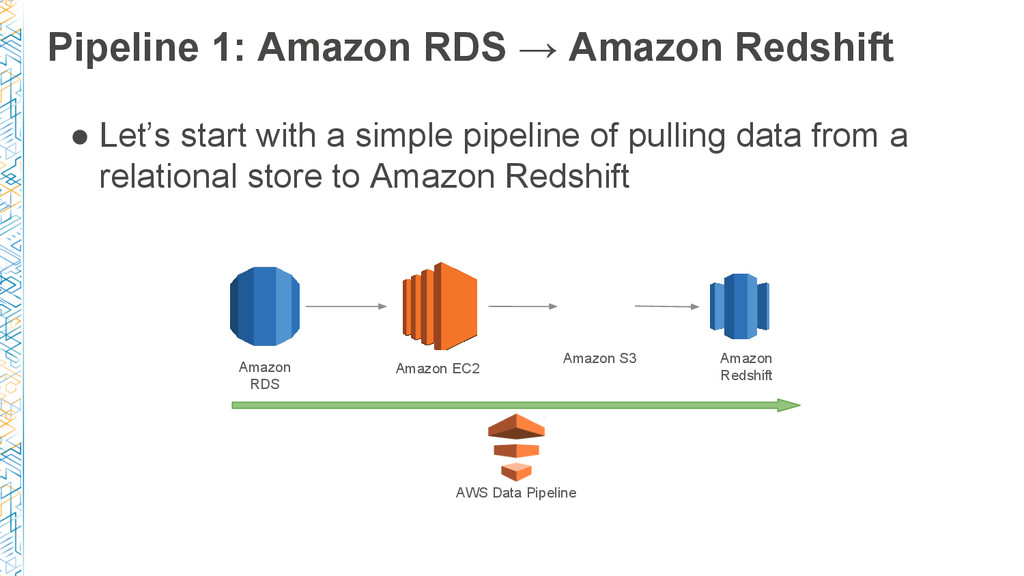 Pipeline 1: Amazon RDS → Amazon Redshift ● Let'...