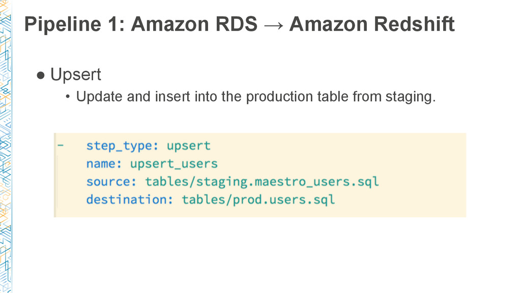 Pipeline 1: Amazon RDS → Amazon Redshift ● Upse...