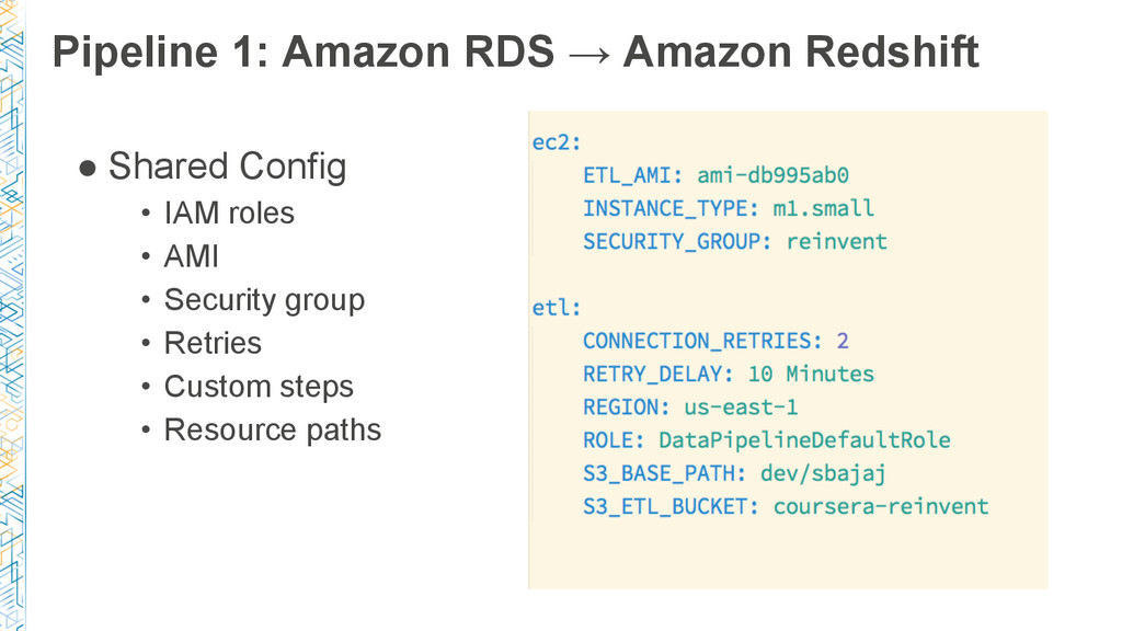 Pipeline 1: Amazon RDS → Amazon Redshift ● Shar...