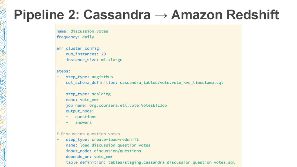 Pipeline 2: Cassandra → Amazon Redshift