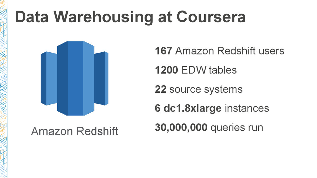 Data Warehousing at Coursera Amazon Redshift 16...