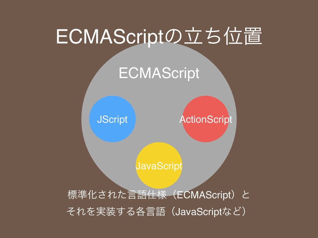 ECMAScript JavaScript JScript ActionScript ඪ४Խ͞...