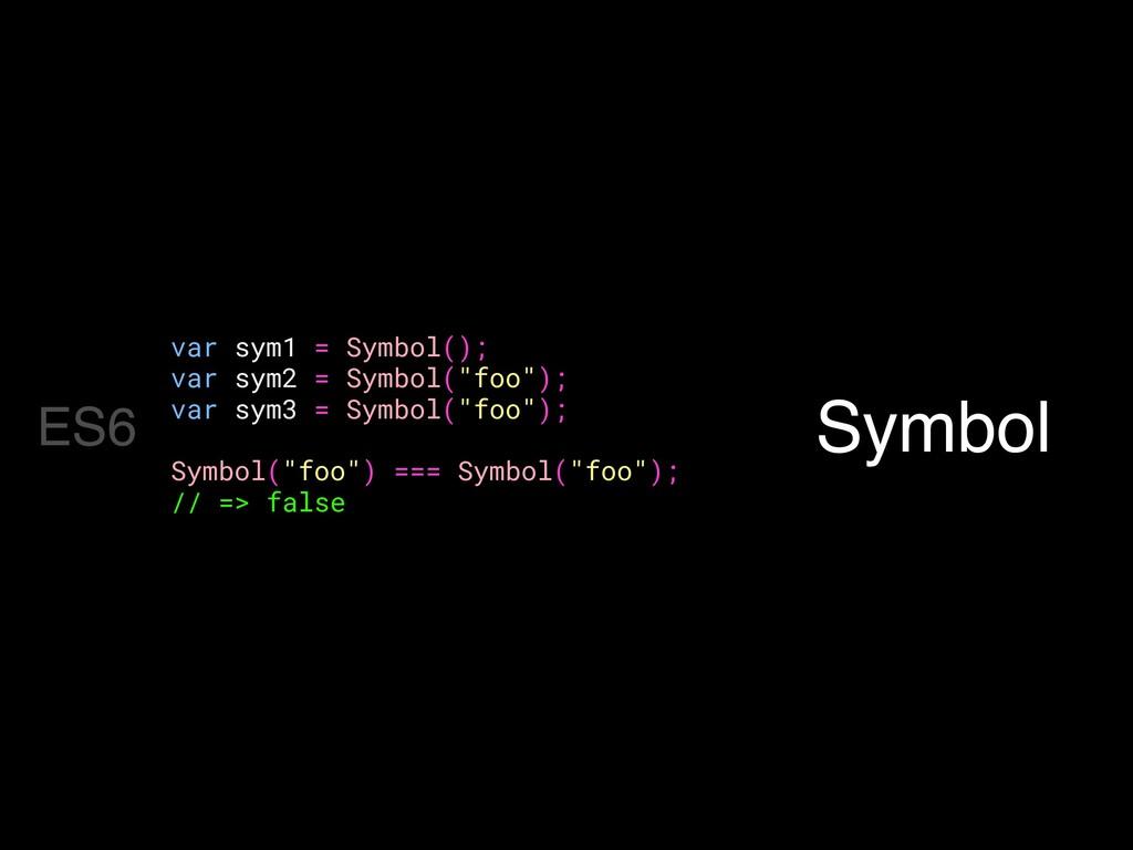 """Symbol var sym1 = Symbol(); var sym2 = Symbol(""""..."""