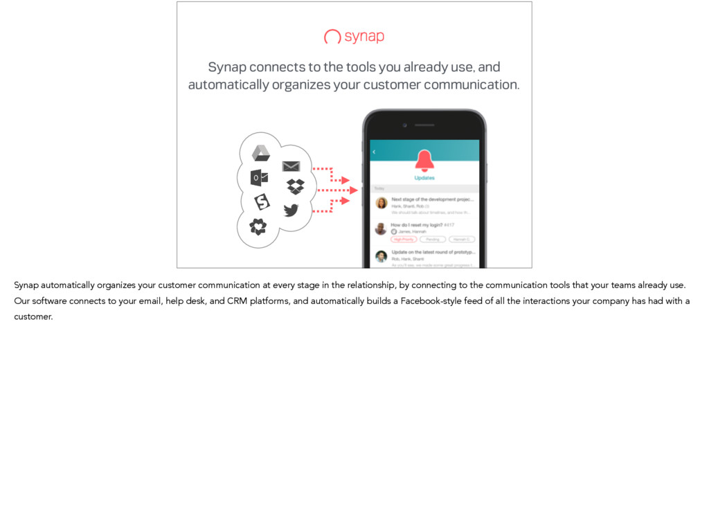 Synap connects to the tools you already use, an...