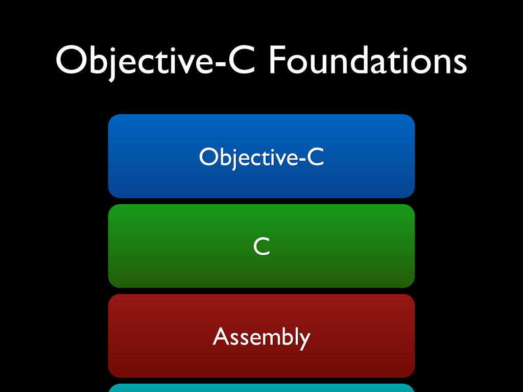 Objective-C Foundations Objective-C C Assembly