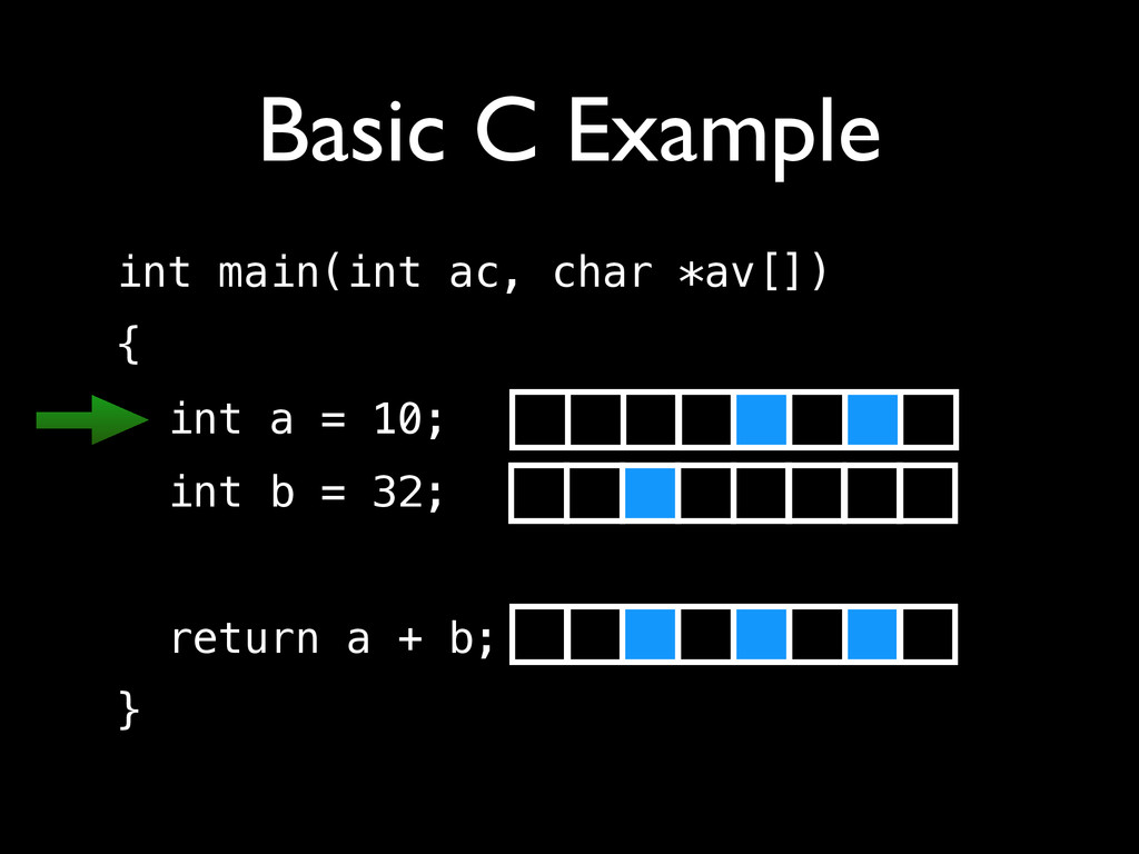 Basic C Example int main(int ac, char *av[]) { ...