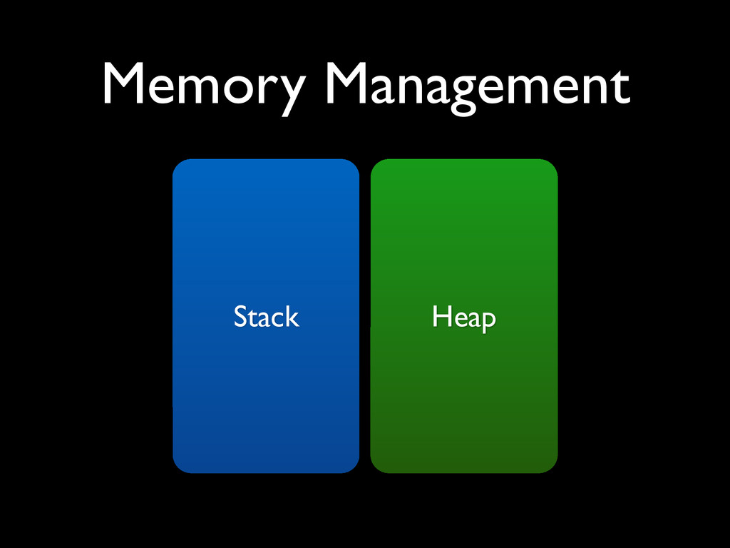 Memory Management Stack Heap