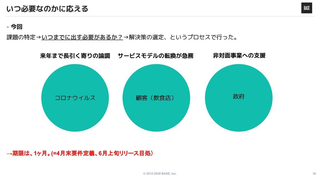 © 2012-2020 BASE, Inc. 18 いつ必要なのかに応える - 今回 課題の特...