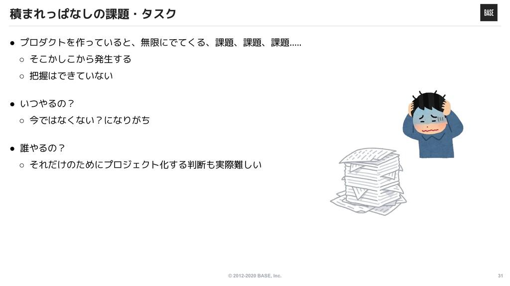 © 2012-2020 BASE, Inc. 31 ● プロダクトを作っていると、無限にでてく...