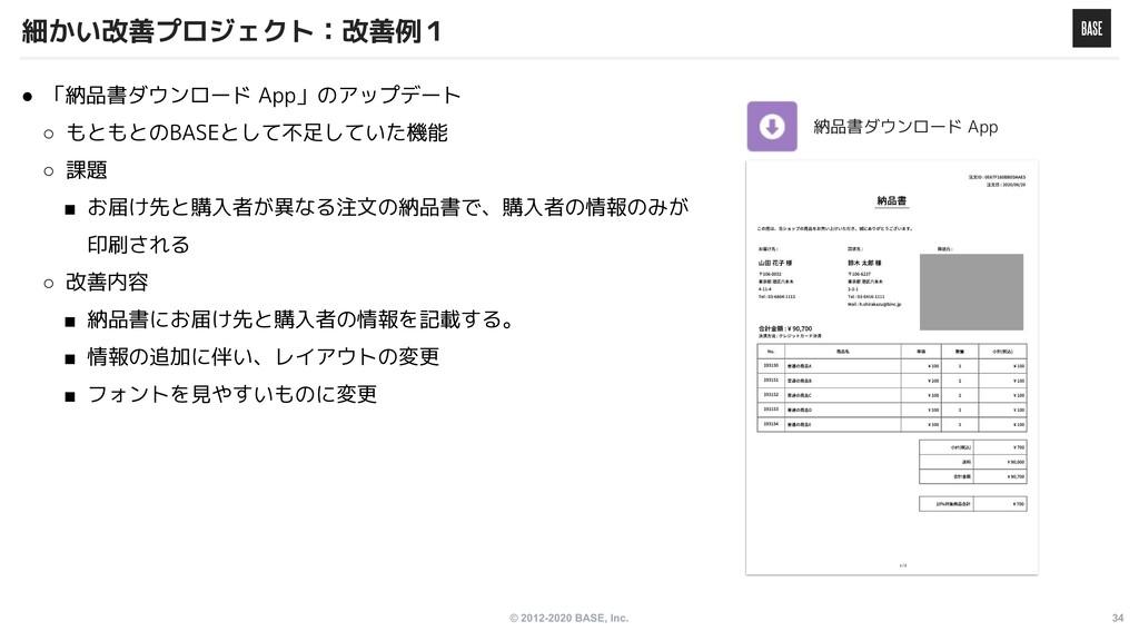 © 2012-2020 BASE, Inc. 34 細かい改善プロジェクト:改善例1 ● 「納...