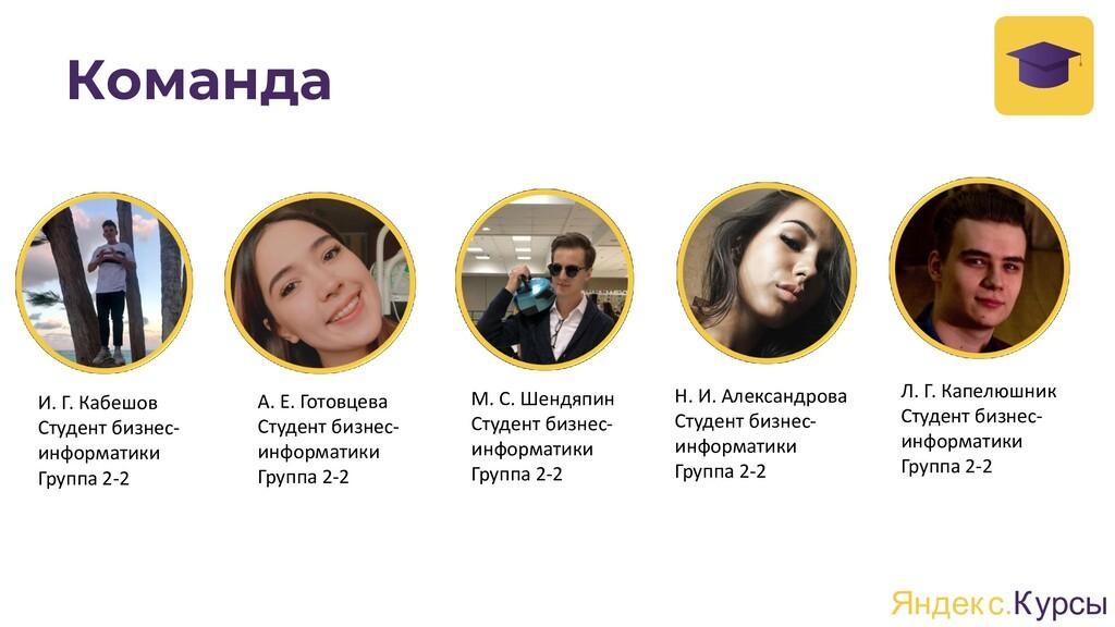 М. С. Шендяпин Студент бизнес- информатики Груп...