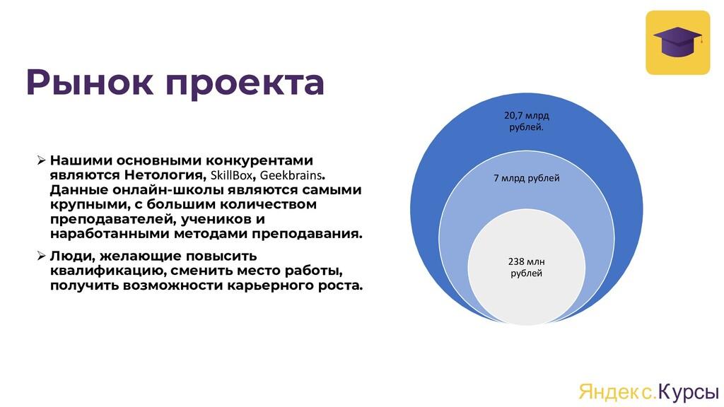 Рынок проекта ➢ Нашими основными конкурентами я...