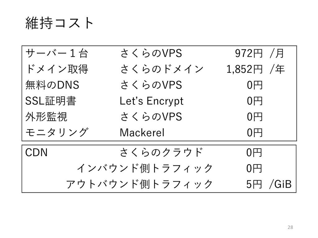 サーバー1台 さくらのVPS 972円 /月 ドメイン取得 さくらのドメイン 1,852円 /...
