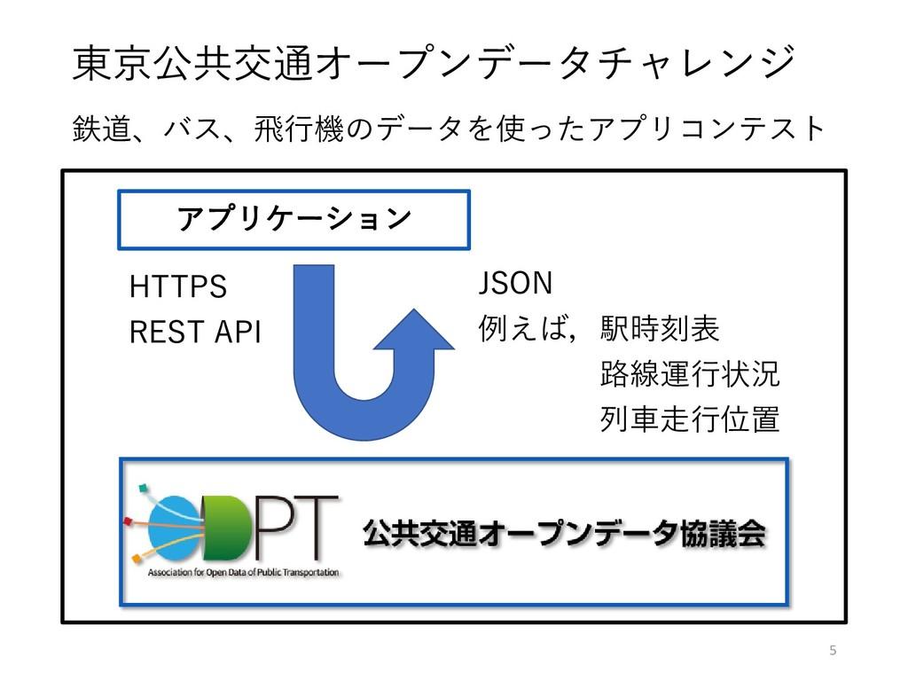 東京公共交通オープンデータチャレンジ HTTPS REST API 鉄道、バス、飛行機のデータ...