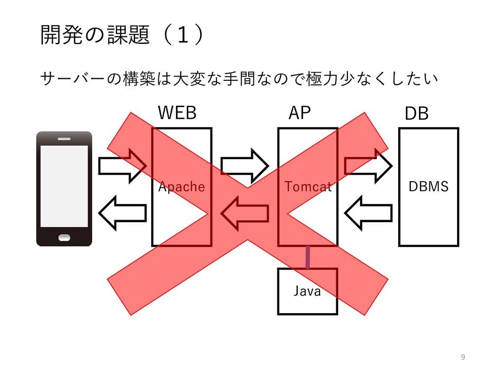 サーバーの構築は大変な手間なので極力少なくしたい 9 Apache WEB Tomcat DB...