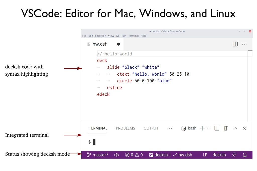 VSCode: Editor for Mac, Windows, and Linux deck...