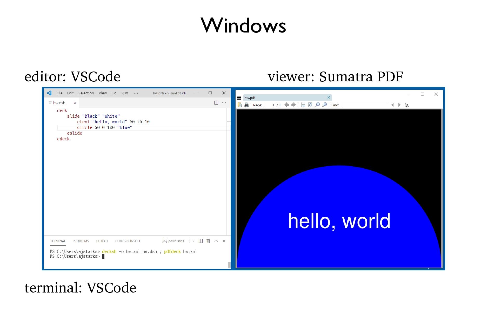 Windows editor: VSCode terminal: VSCode viewer:...