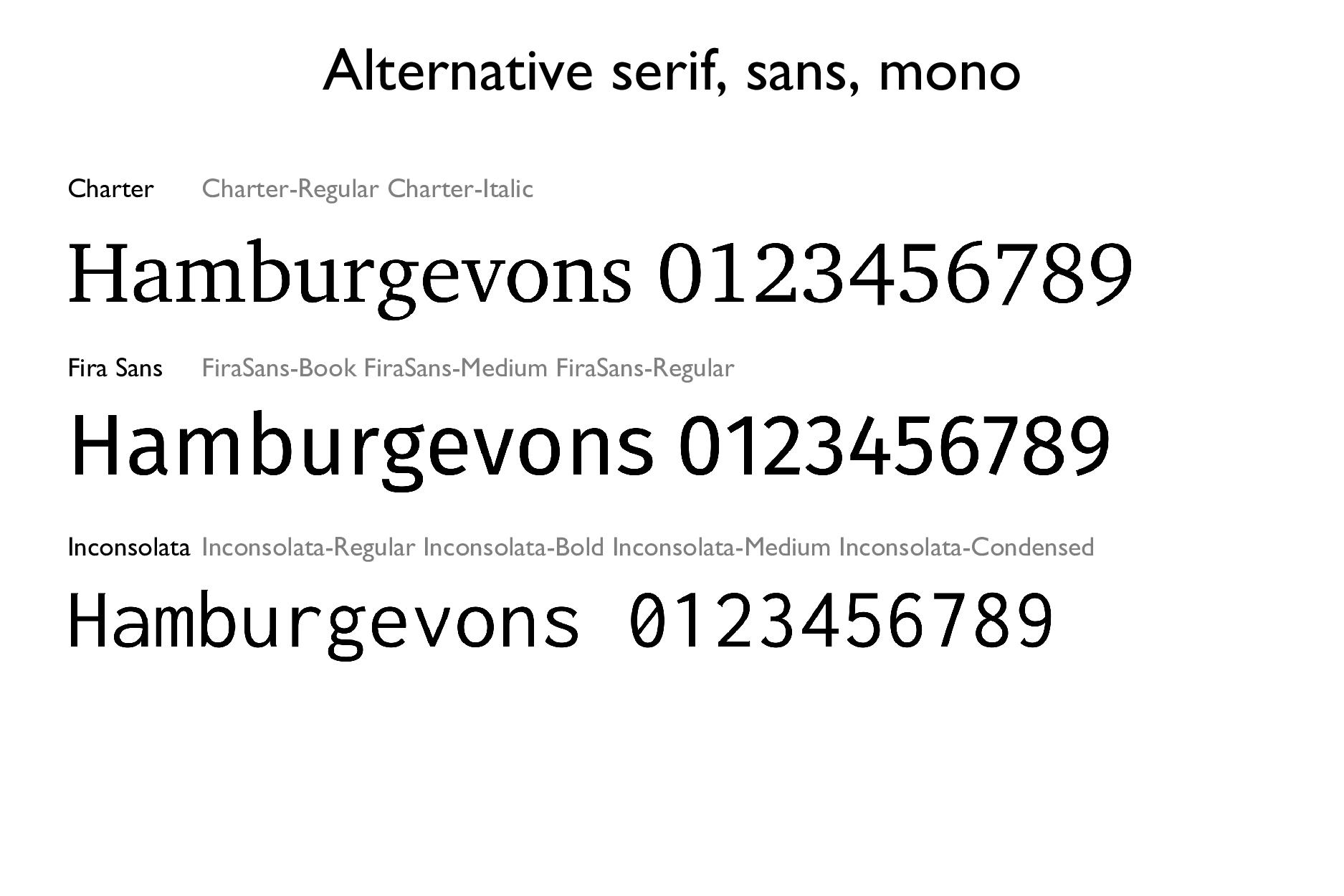 Alternative serif, sans, mono Charter Charter-R...