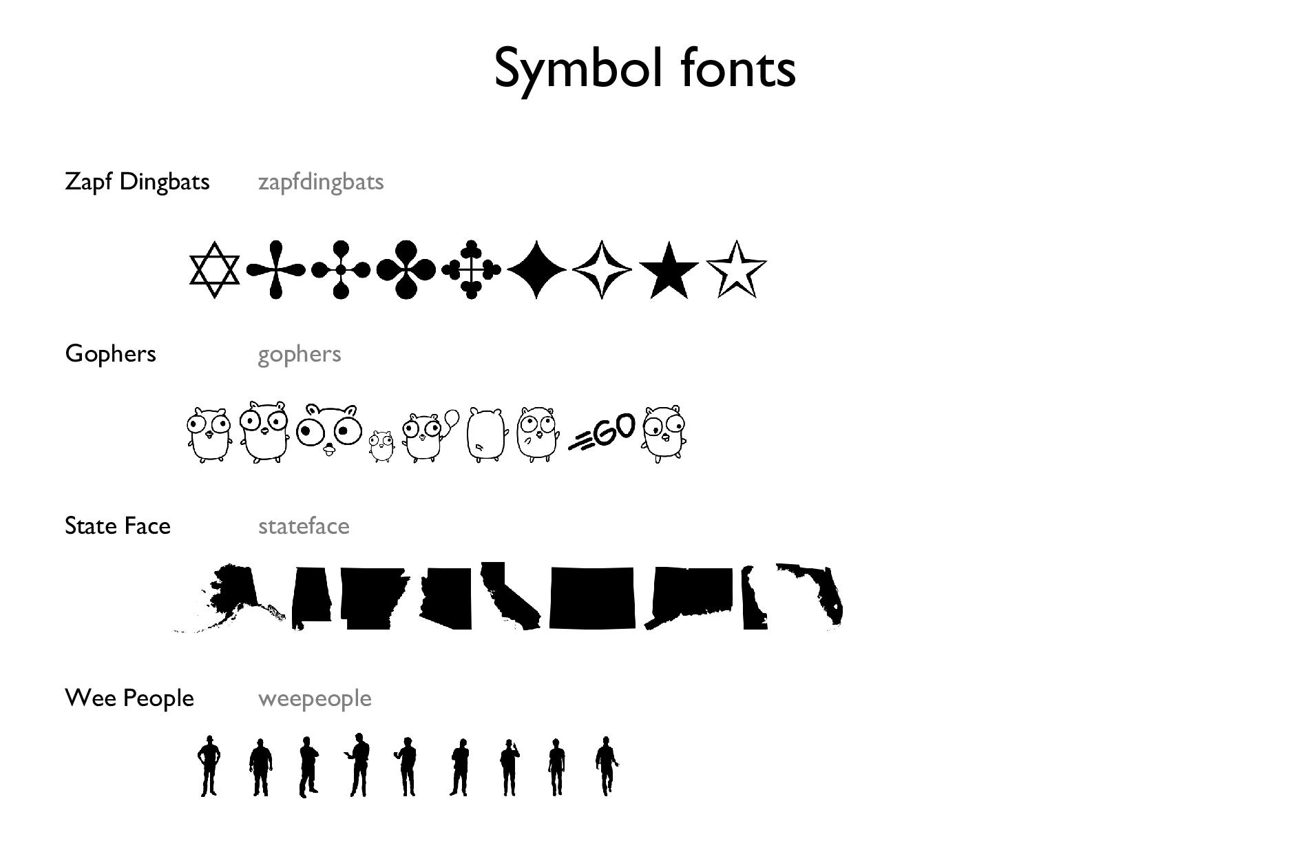 Symbol fonts Zapf Dingbats zapfdingbats Gophers...
