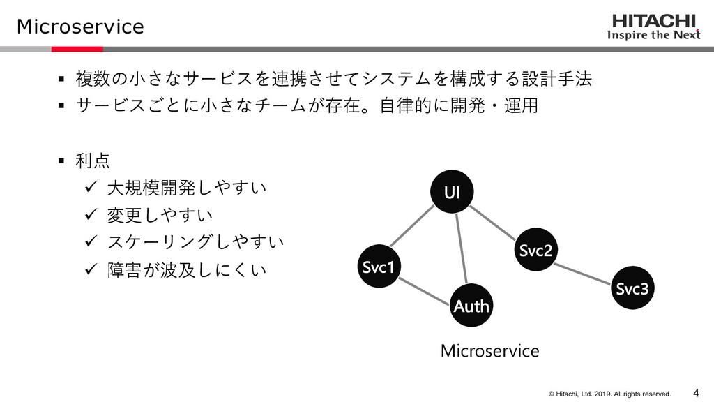 © Hitachi, Ltd. 2019. All rights reserved. Micr...
