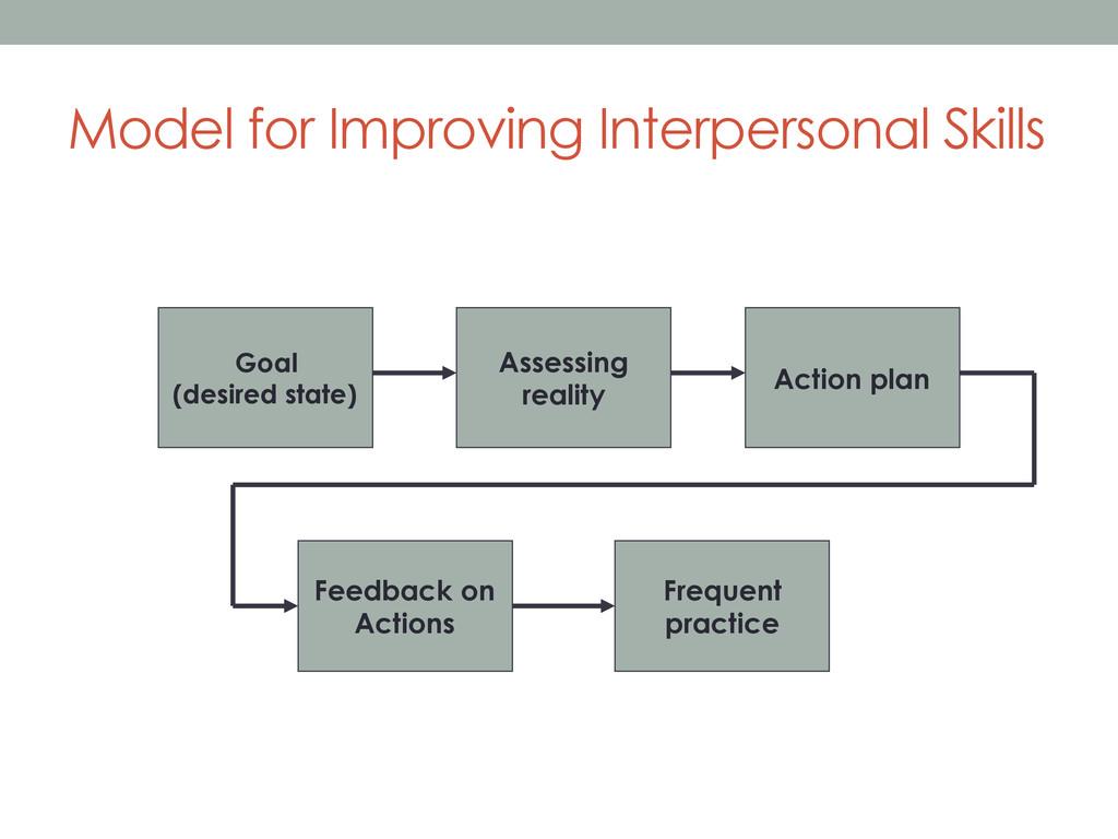 Model for Improving Interpersonal Skills Goal (...