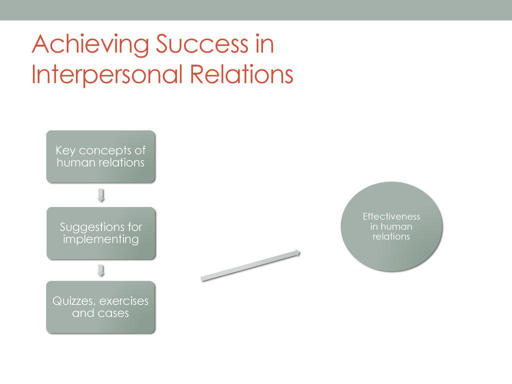 Achieving Success in Interpersonal Relations Ke...