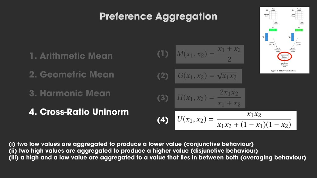 Preference Aggregation 1. Arithmetic Mean 2. Ge...