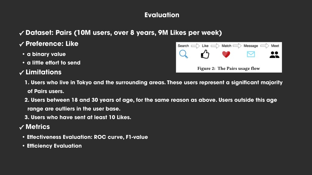 Evaluation ✓ Dataset: Pairs (10M users, over 8 ...