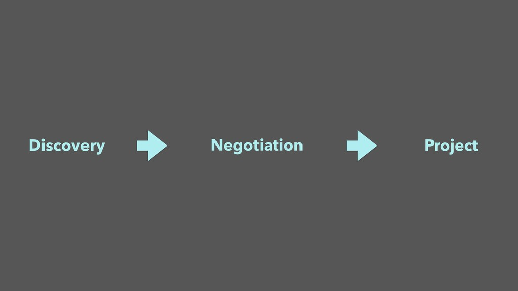 Negotiation Project Discovery