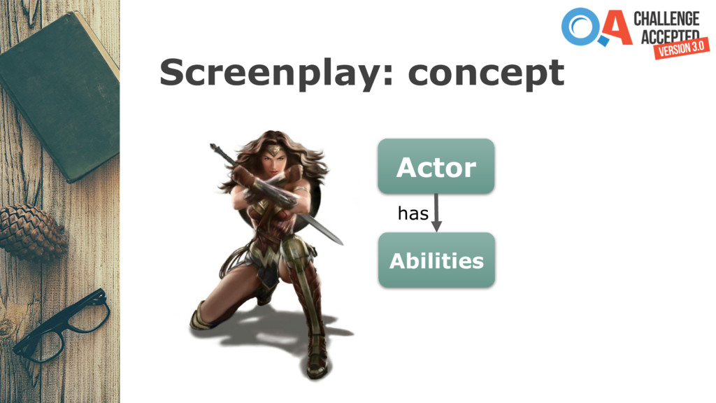 Screenplay: concept Actor Abilities has