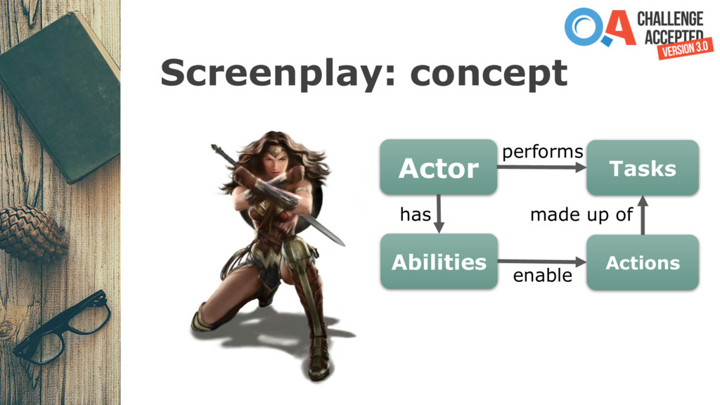 Screenplay: concept Actor Abilities has Actions...